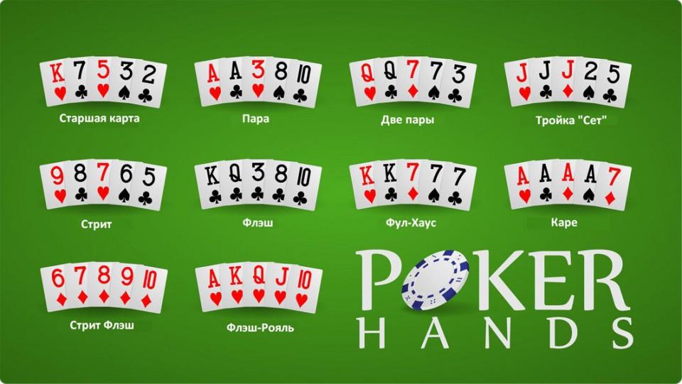 Фото покерных комбинаций