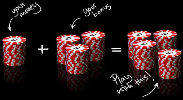 Акции покер-румов