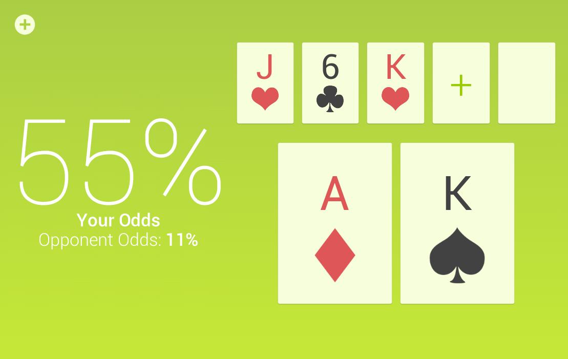 Таблица аутов в покере